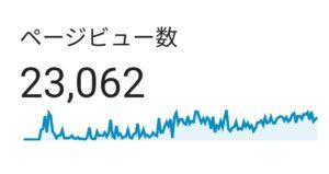 ブログ始めて4ヶ月のページビュー数